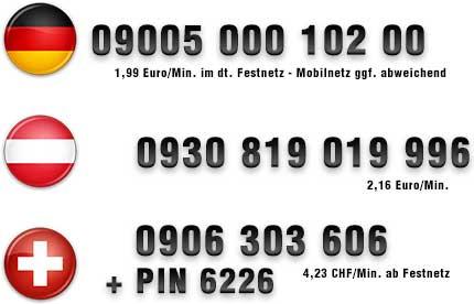 Private Domina Telefonnummer